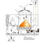 Схема работы котла серии КВм-Д, мощностью от 0,1МВт до 0,2МВт