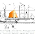 Схема работы котла серии КВм-Д, мощностью от 0,8МВт